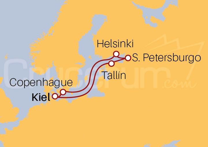 Itinerario Crucero Capitales Bálticas desde Kiel