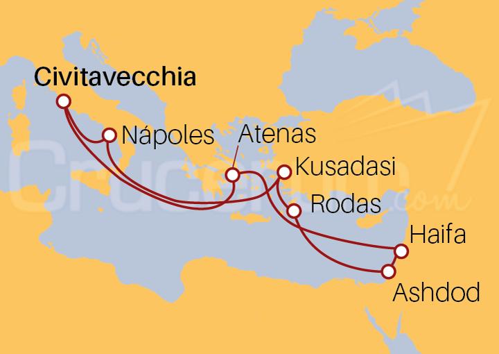 Itinerario Crucero Islas Griegas, Turquía, Israel desde Italia